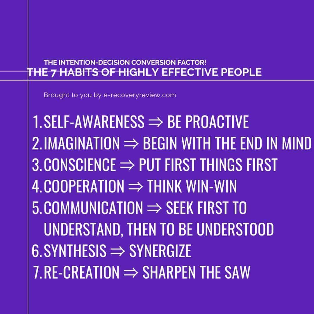 7 habits stephen covey